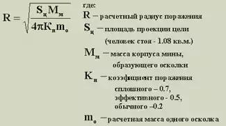 Расчет поражающих возможностей осколочных мин и гранат, изображение №5