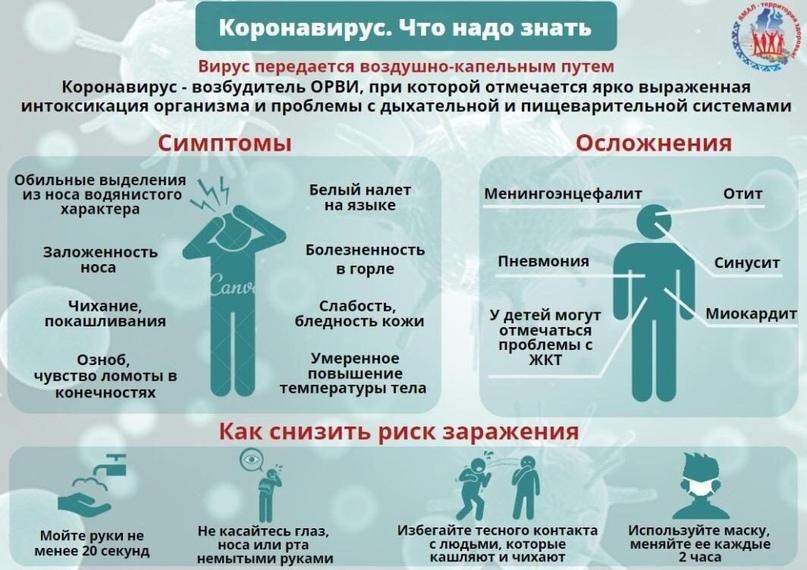 Мероприятия по профилактике коронавирусной инфекции, изображение №1