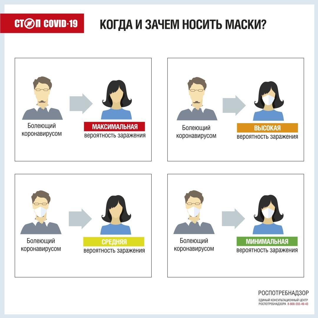 В Курской области усилят контроль за соблюдением санитарных требований в общественных местах
