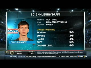 NHL Draft 2015 Stars select Denis Gurianov
