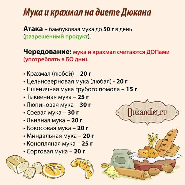 Картофельный крахмал диета дюкана