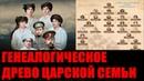 Генеалогическое древо царской семьи от Сергея Желенкова, часть 1 до Рюрика