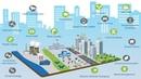 정보통신기술을 사용한 지역 내 삶과 작업환경의 변화 사물 인터넷 IOTA 탱글 스