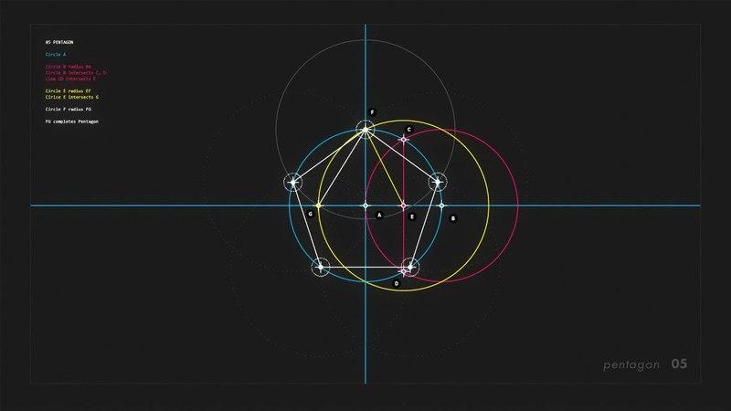  Circle and Line : 05 - Pentagon