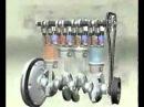 Работа двигателя внутреннего сгорания и механической коробки передач