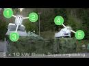 Rheinmetall Defence High Energy Laser HEL Combat Simulat