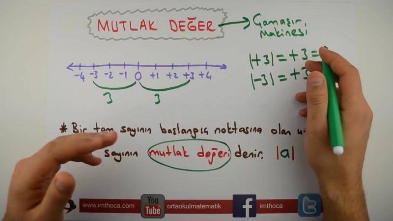 MUTLAK DEĞER Konu Anlatımı 6 Sınıf Matematik