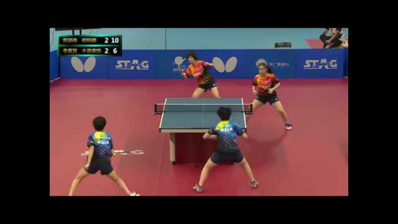 2016 World Cadet Challenge Highlights Miyuu KiharaLee Ka Yee vs Huang YingqiRyu Hanna (Final)
