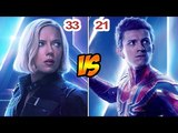 Scarlett Johansson Vs Tom Holland Transformation From 1 to 33 Years Old