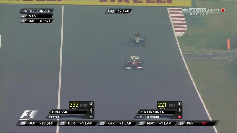 17. Гран При Индии 2012. Гонка