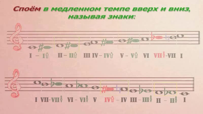 Хроматическая гамма Мажор