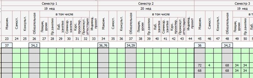 Как составить учебный план для единого расписания на семестр, изображение №2