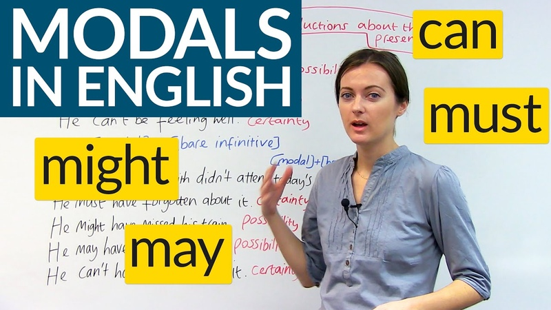 English Grammar: Modal Verbs of Certainty – MIGHT, MAY, MUST, CAN