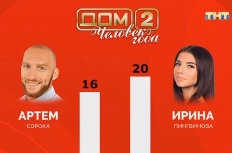 """Очередной отборочный день конкурса """"Человек года""""!"""