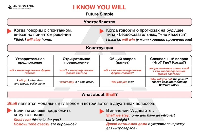 I KNOW YOU WILL, или БУДУЩЕЕ ВРЕМЯ, КОТОРОГО НЕТ, изображение №1