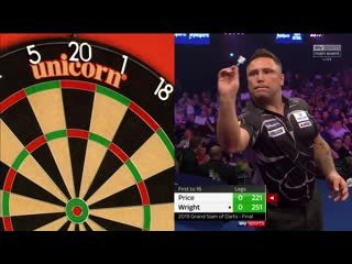 Peter Wright vs Gerwyn Price (Grand Slam of Darts 2019 / Final)
