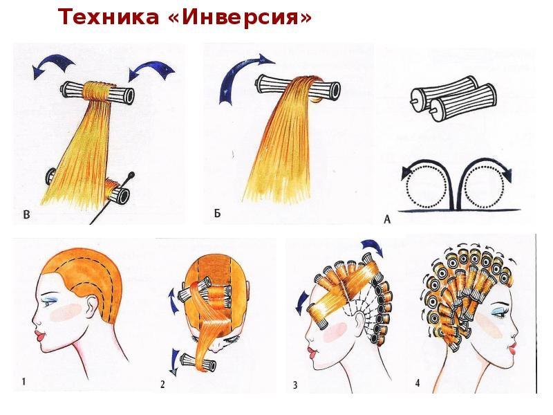 Секреты мастера парикмахера — техники распределения коклюшек при химической завивки волос., изображение №23