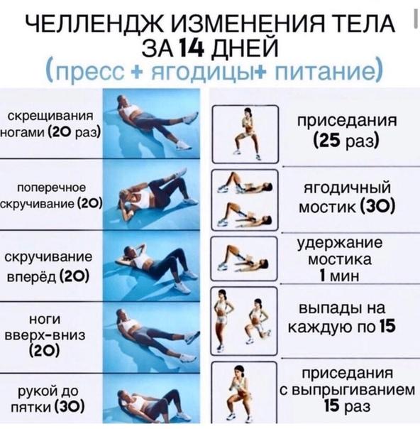 Группы Упражнений Для Похудения. Список лучших упражнений для похудения в домашних условиях для женщин
