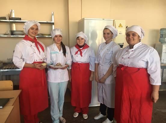 неделя ПЦК в сфере кулинарии.2019