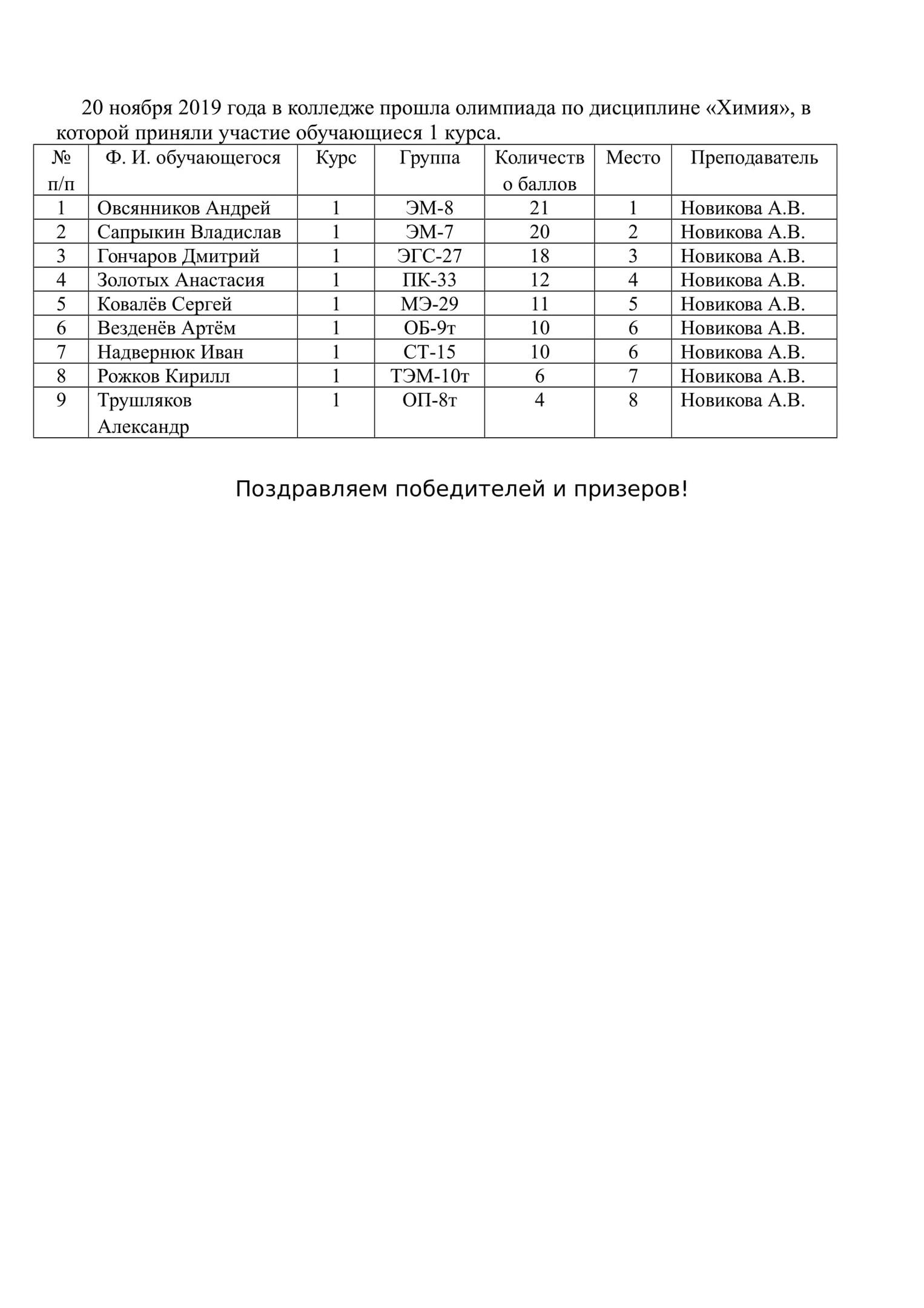 """Олимпиада по дисциплине """"Химия"""".2019"""