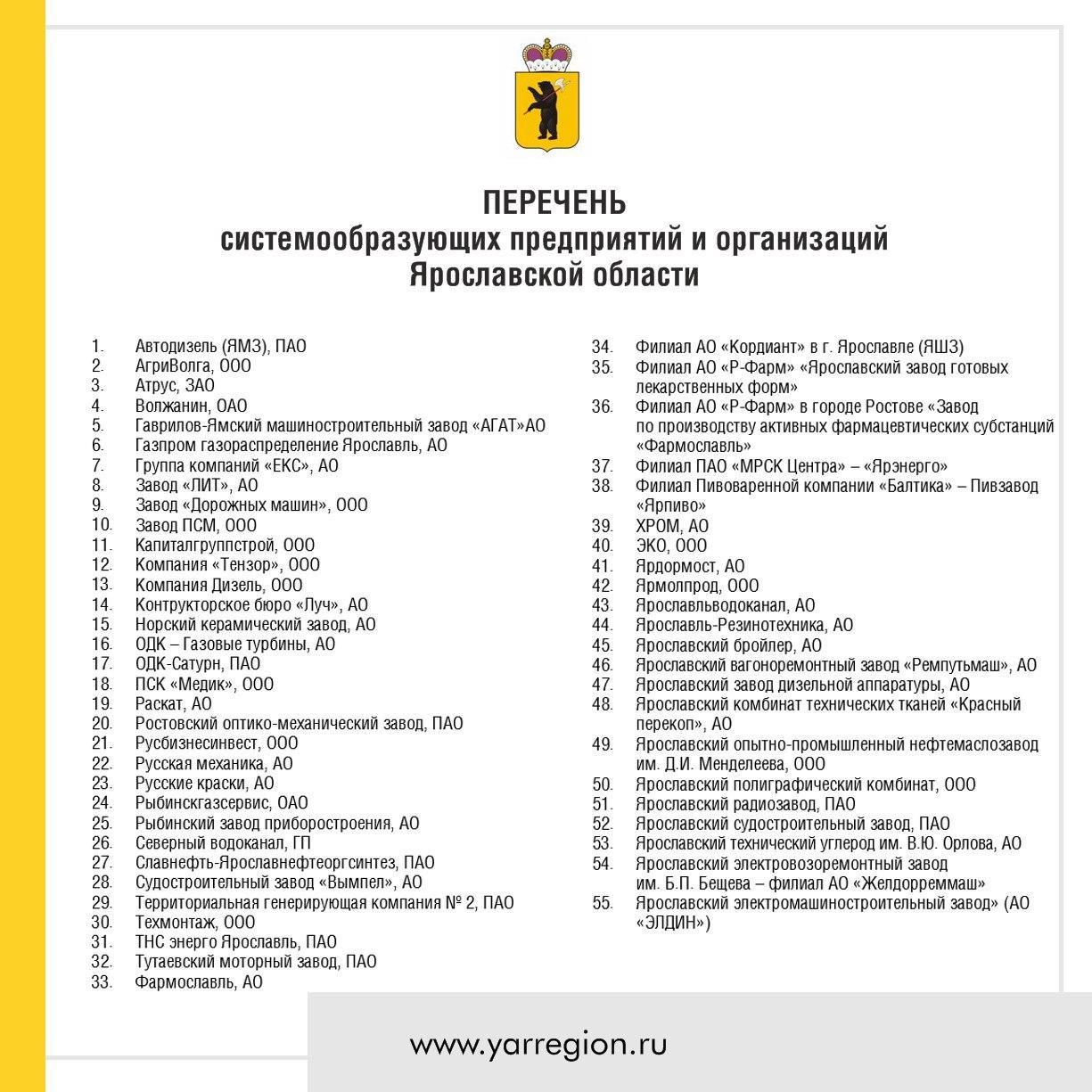 Список предприятий, которые начнут работать с 6 апреля