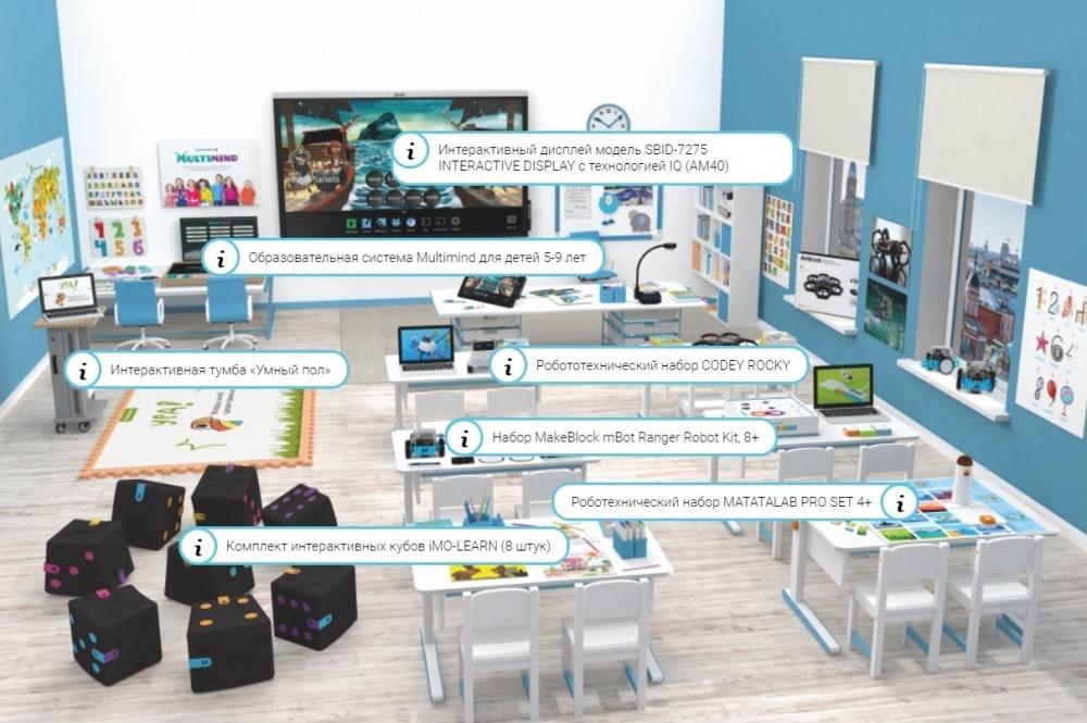Ключевые интерактивные решения для начальной школы