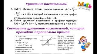 Урок 13. Уравнение касательной, проходящей параллельно прямой. Производные. Алгебра 10, 11 класс.