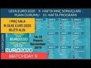 UEFA EURO 2020 9. Hafta Maç Sonuçları-Puan Durumu- 10. Hafta Programı, 16 ÜLKE EURO 2020 BİLETİ ALDI