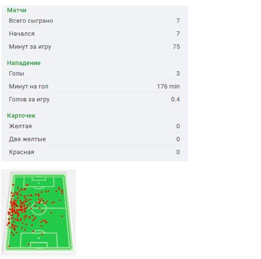 Жоао Габриель Мартинш Пеглов: будущий игрок Ла Лиги?, изображение №2