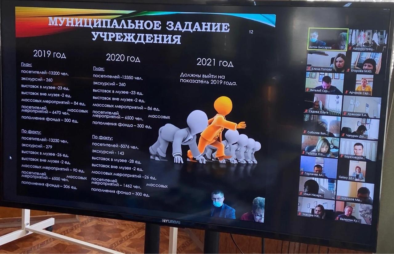 На аппаратном совещании при главе района обсудили деятельность музейного историко-краеведческого комплекса имени И.В. Панфилова