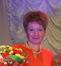 Фотоальбом Ирины Ждановой