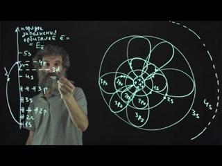 Цитология. Лекция 39. Электроны в атоме продолжение