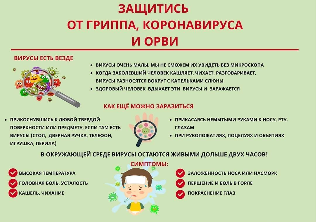 В Петровском районе снижается уровень заболеваемости ОРВИ