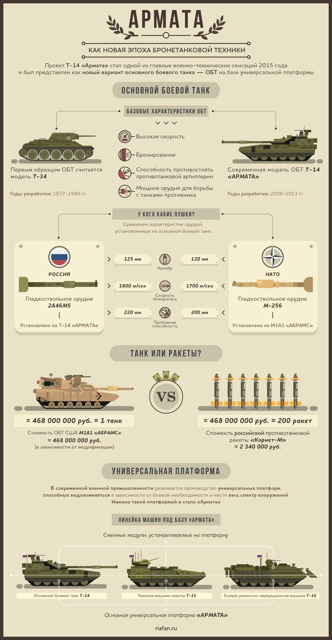 Binkov Battlregrounds (Хорватия): российский танк Т-14 «Армата» будет господствовать на полях сражений?, изображение №8