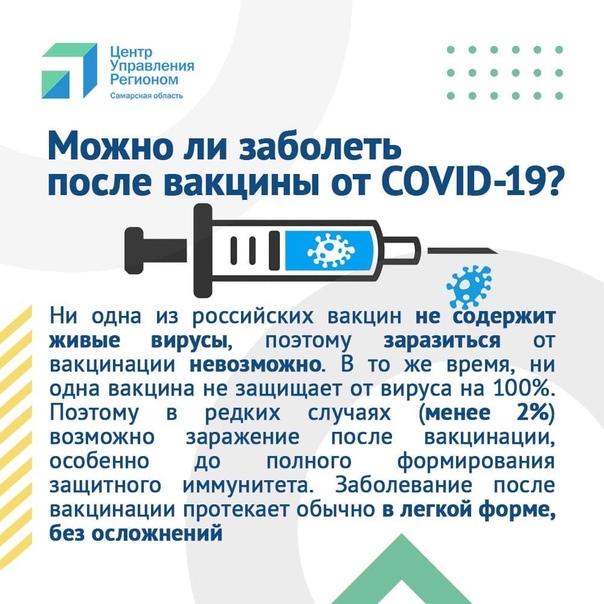 Актуально о коронавирусе 🦠Пандемия коронавируса и ...