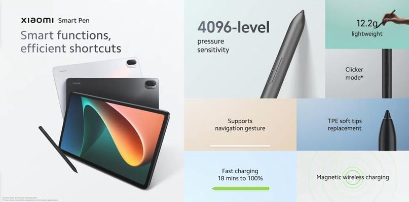 """Что показала Xiaomi на презентации 15 сентября: """"киномагия"""" 11T Pro, планшет Pad 5, Mi Band 6 с NFC и многое другое, изображение №4"""