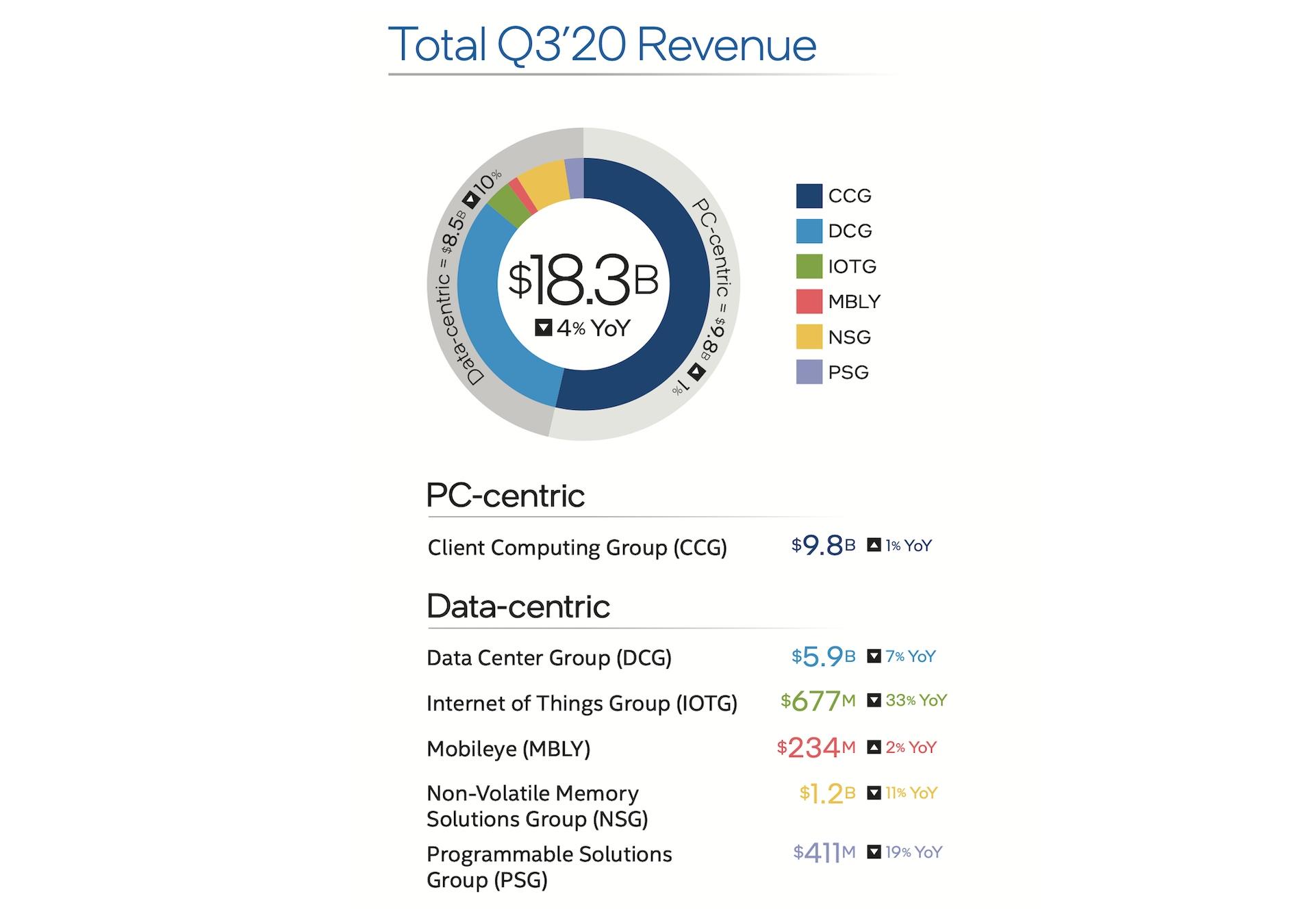 Большой разбор компании Intel (INTC), изображение №1