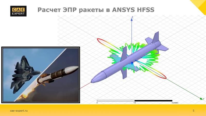 Расчет ЭПР ракеты RCS Radar Cross Section
